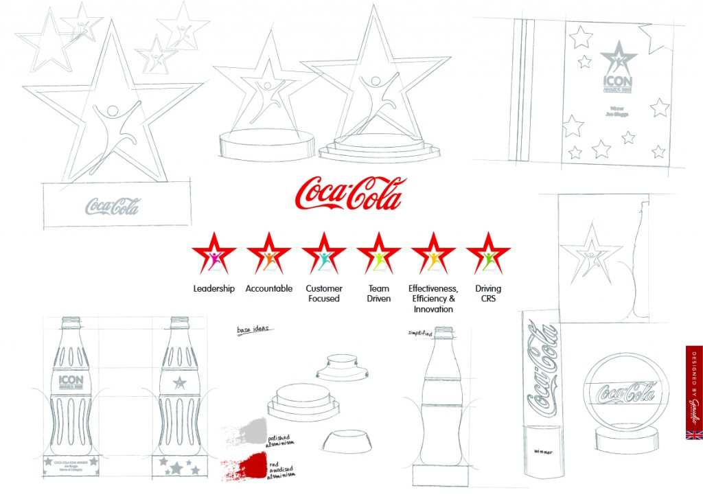 Initial sketch ideas produced for the Coca Cola Icon Awards